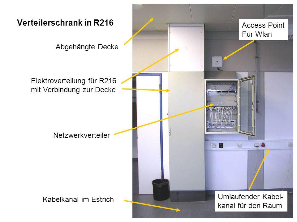 5 Verteilerschrank in R216 Abgehängte Decke Kabelkanal im Estrich Elektroverteilung für R216 mit Verbindung zur Decke Umlaufender Kabel- kanal für den Raum Netzwerkverteiler Access Point Für Wlan