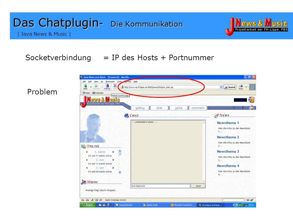 | Java News & Music | 0 / 0 1 / 0 0 / 1 1 / 1 Das Chatplugin – Screenshots Layout 040 //TextArea outputarea 041 c.gridx = 0; 042 c.gridy = 0; 043 c.gr