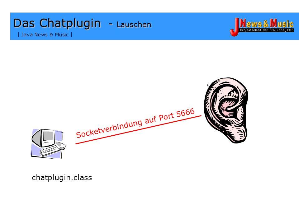 | Java News & Music | Das Chatplugin – PrintStream PrintStream outline; chatplugin.class manmanager.class usermanager.class time.class Hello World