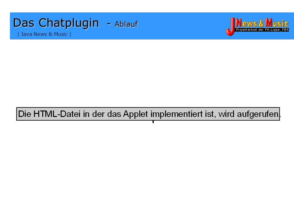 | Java News & Music | Das Chatplugin - Thread 098 public void stop() 099 { 100 try 101 { 102 mysocket.close(); 103 } 104 …. ……. 109 110 if ((mythread