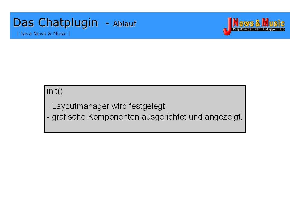 | Java News & Music | Das Chatplugin - Ablauf