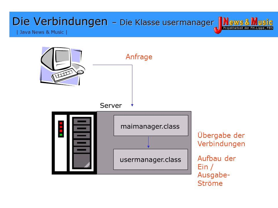 | Java News & Music | Die Verbindungen – Die Klasse usermanager Zuständig für Verbindungen zwischen den User Baut einen DataInputStream u. PrintStream