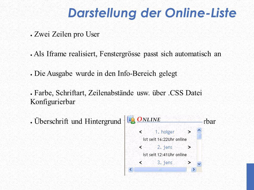 Darstellung der Online-Liste Zwei Zeilen pro User Als Iframe realisiert, Fenstergrösse passt sich automatisch an Die Ausgabe wurde in den Info-Bereich gelegt Farbe, Schriftart, Zeilenabstände usw.