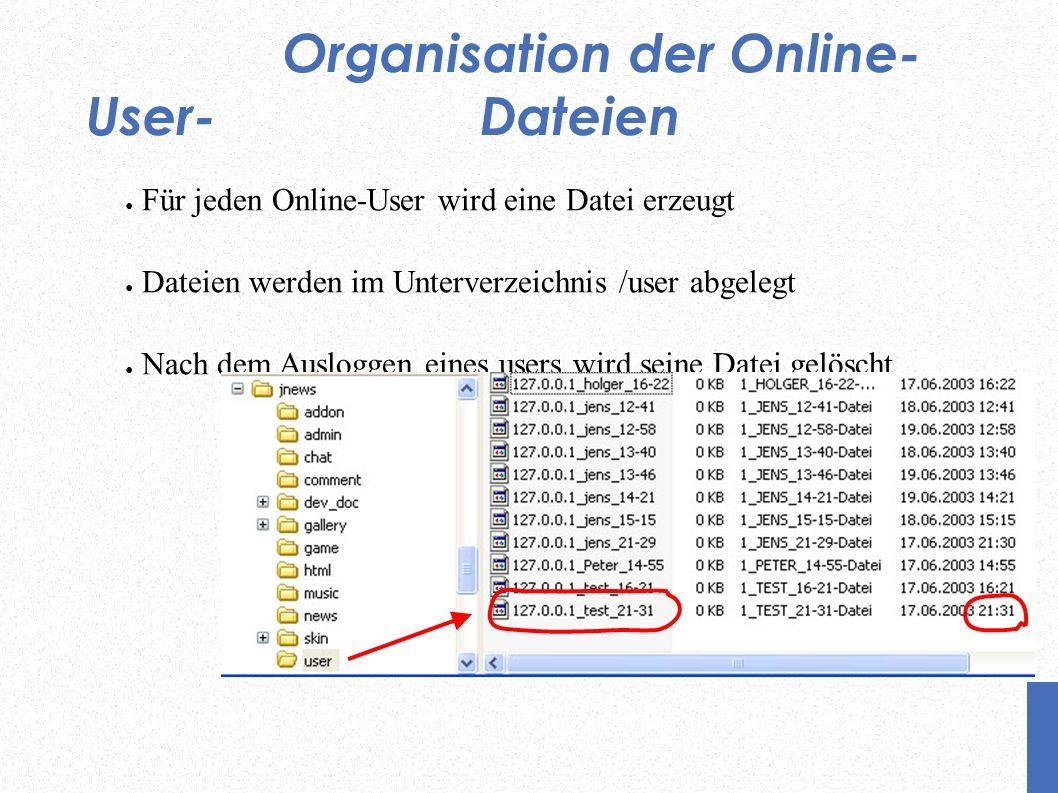Organisation der Online- User- Dateien Für jeden Online-User wird eine Datei erzeugt Dateien werden im Unterverzeichnis /user abgelegt Nach dem Ausloggen eines users wird seine Datei gelöscht
