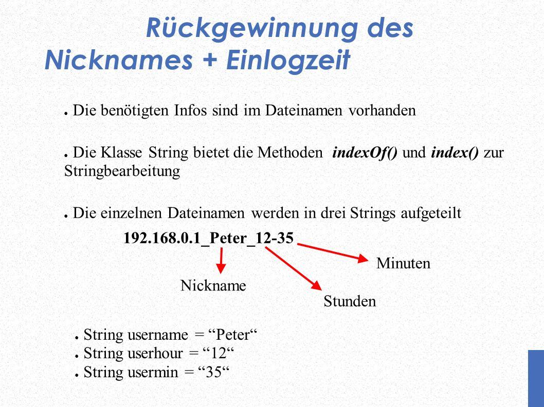Rückgewinnung des Nicknames + Einlogzeit Die benötigten Infos sind im Dateinamen vorhanden Die Klasse String bietet die Methoden indexOf() und index() zur Stringbearbeitung Die einzelnen Dateinamen werden in drei Strings aufgeteilt 192.168.0.1_Peter_12-35 Nickname Minuten Stunden String username = Peter String userhour = 12 String usermin = 35