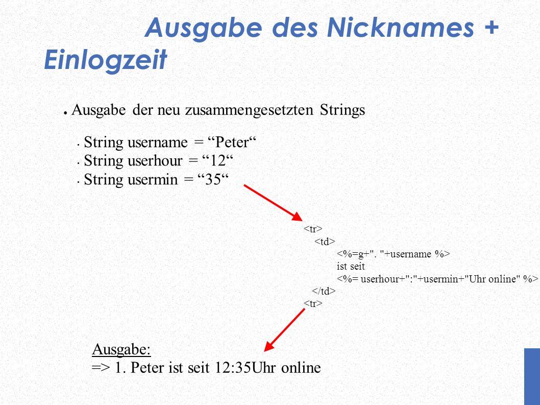 Ausgabe des Nicknames + Einlogzeit Ausgabe der neu zusammengesetzten Strings String username = Peter String userhour = 12 String usermin = 35 ist seit Ausgabe: => 1.