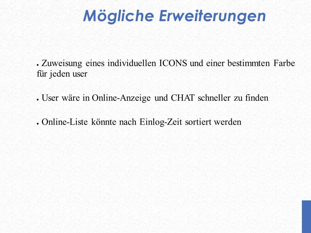 Mögliche Erweiterungen Zuweisung eines individuellen ICONS und einer bestimmten Farbe für jeden user User wäre in Online-Anzeige und CHAT schneller zu finden Online-Liste könnte nach Einlog-Zeit sortiert werden