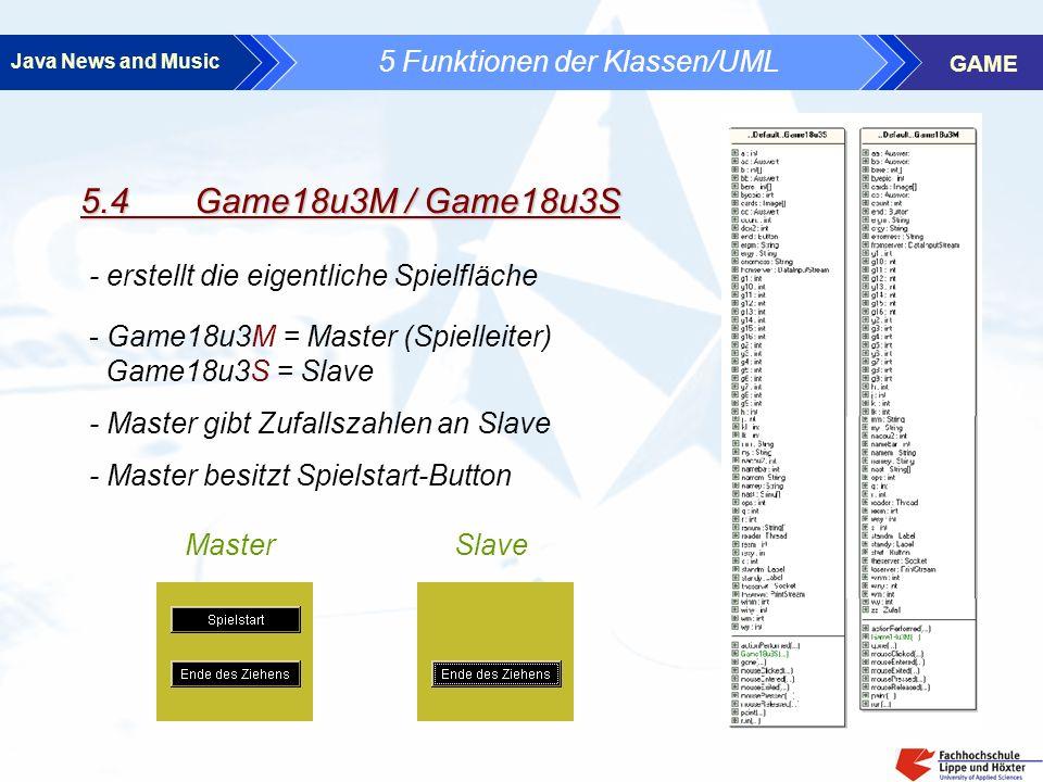 Java News and Music GAME 5 Funktionen der Klassen/UML 5.4 Game18u3M / Game18u3S - erstellt die eigentliche Spielfläche - Game18u3M = Master (Spielleiter) Game18u3S = Slave - Master gibt Zufallszahlen an Slave - Master besitzt Spielstart-Button MasterSlave
