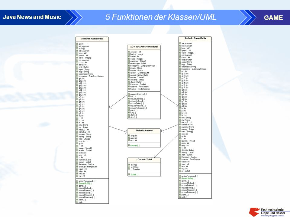 Java News and Music GAME 5 Funktionen der Klassen/UML