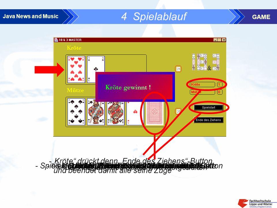 Java News and Music GAME 4 Spielablauf - es werden jeweils die ersten Karten aufgedeckt - der grüne Rahmen zeigt an, wer am Zug ist - Spieler Kröte (Slave) zieht eine Karte - Spieler Mütze (Master) drückt den Spielstart-Button - Mütze zieht über den Button eine neue Karte - Mütze zieht wieder eine Karte -Kröte drückt denn Ende des Ziehens-Button und beendet damit alle seine Züge - Mütze zieht erneut eine Karte und......