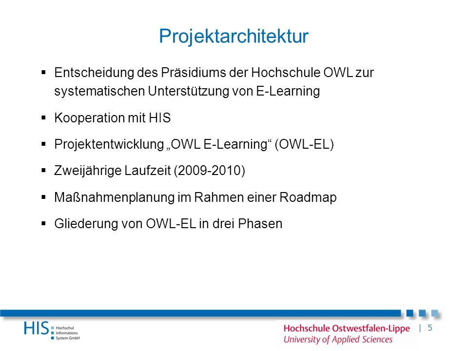 | 5 Projektarchitektur Entscheidung des Präsidiums der Hochschule OWL zur systematischen Unterstützung von E-Learning Kooperation mit HIS Projektentwi