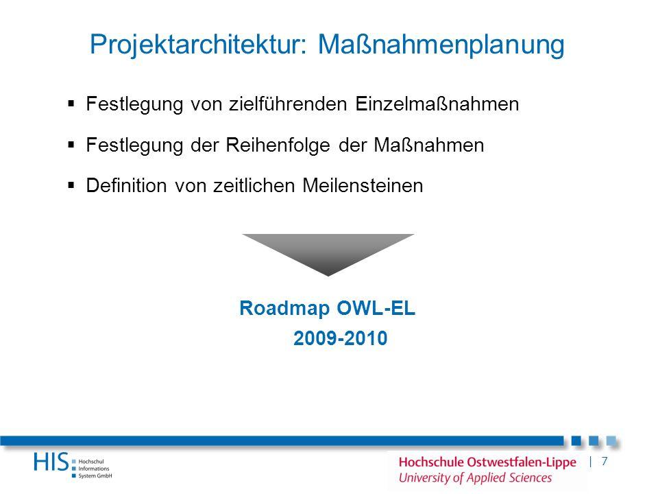 | 7 Projektarchitektur: Maßnahmenplanung Festlegung von zielführenden Einzelmaßnahmen Festlegung der Reihenfolge der Maßnahmen Definition von zeitlich