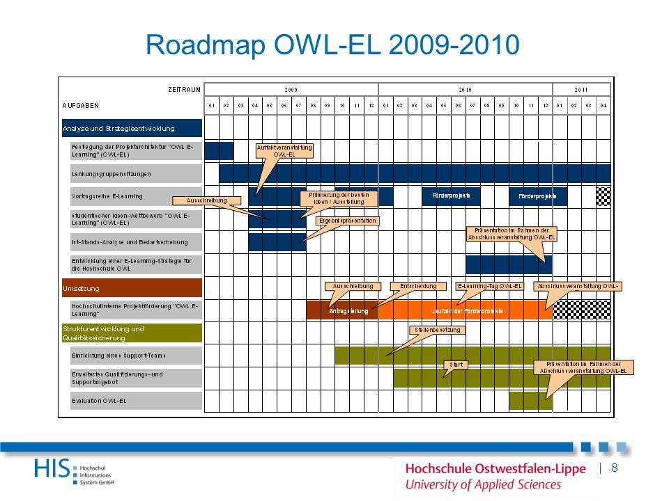 | 8 Roadmap OWL-EL 2009-2010