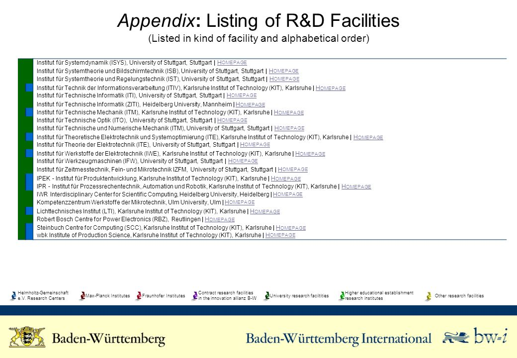 Appendix: Listing of R&D Facilities (Listed in kind of facility and alphabetical order) Helmholtz-Gemeinschaft e.V. Research Centers Max-Planck Instit