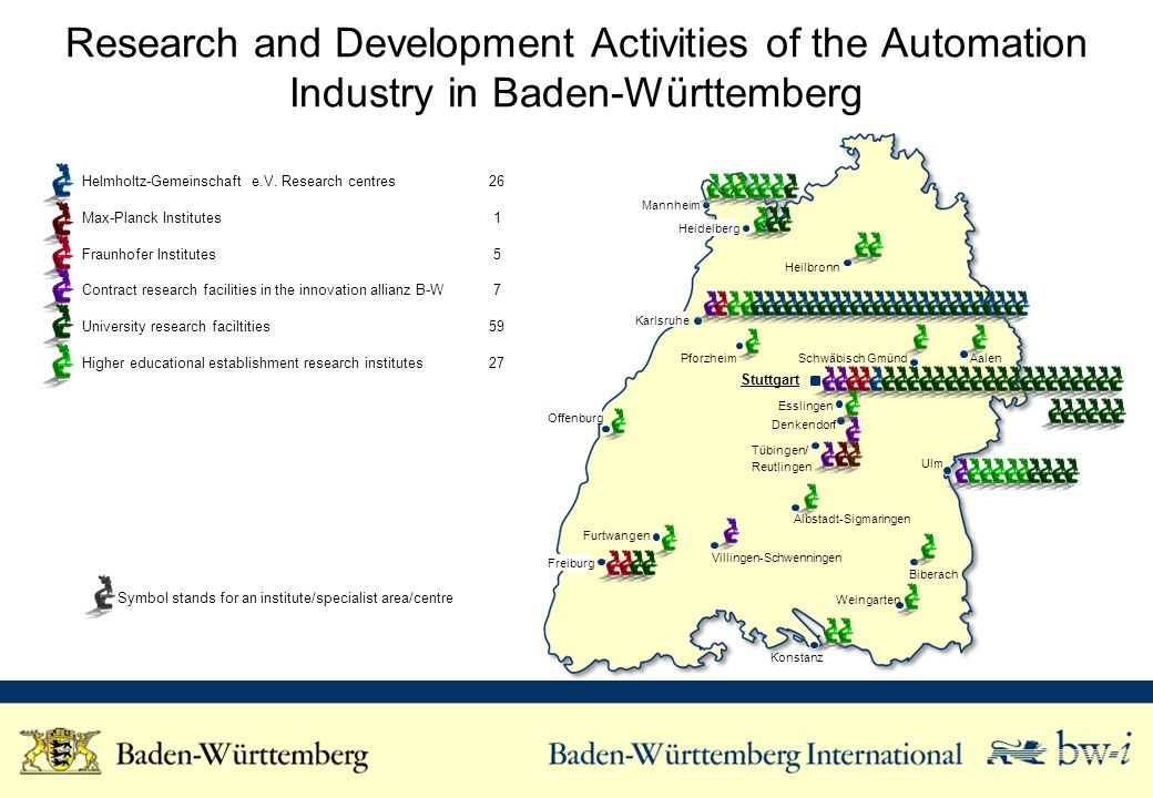 Research and Development Activities of the Automation Industry in Baden-Württemberg Helmholtz-Gemeinschaft e.V. Research centres26 Max-Planck Institut