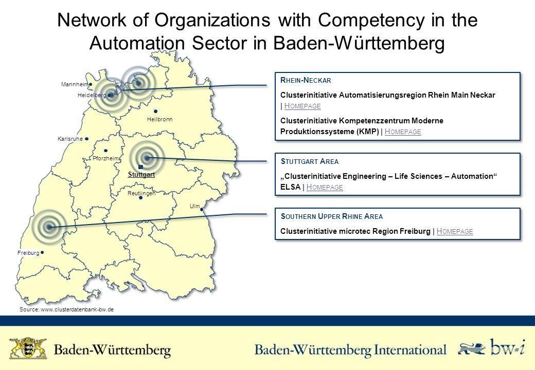 Network of Organizations with Competency in the Automation Sector in Baden-Württemberg B ADEN -W ÜRTTEMBERG NATIONWIDE Kompetenznetzwerk Mechatronik BW e.
