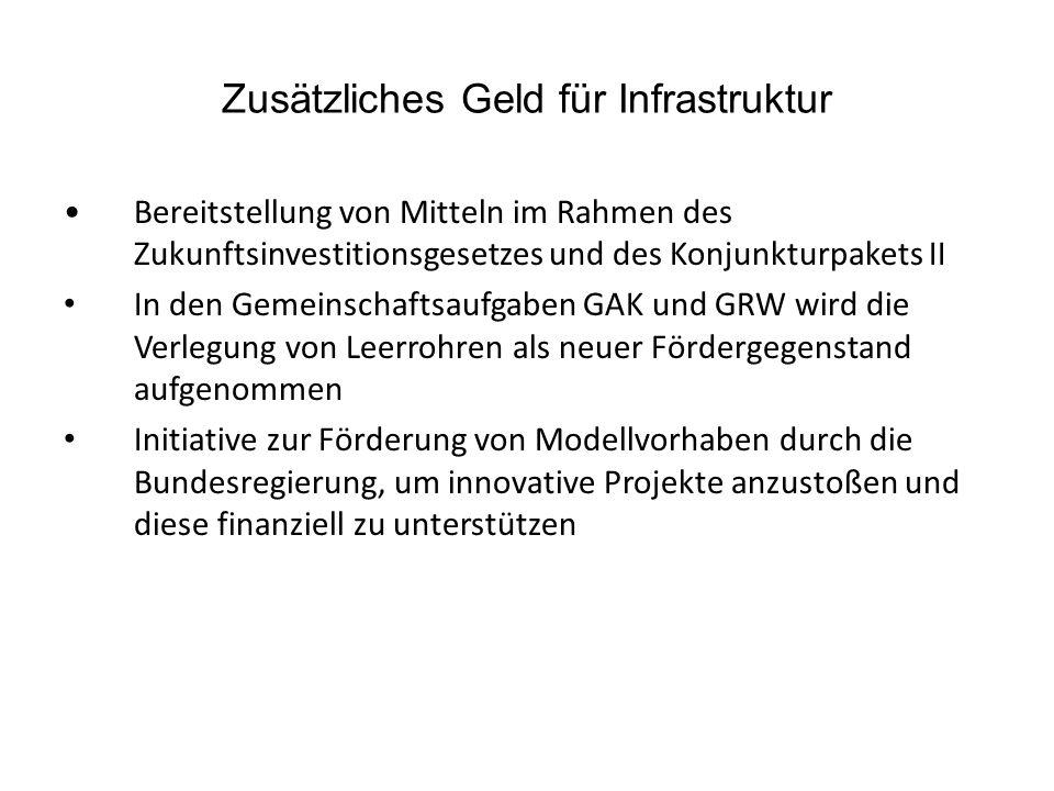 Zusätzliches Geld für Infrastruktur Bereitstellung von Mitteln im Rahmen des Zukunftsinvestitionsgesetzes und des Konjunkturpakets II In den Gemeinsch
