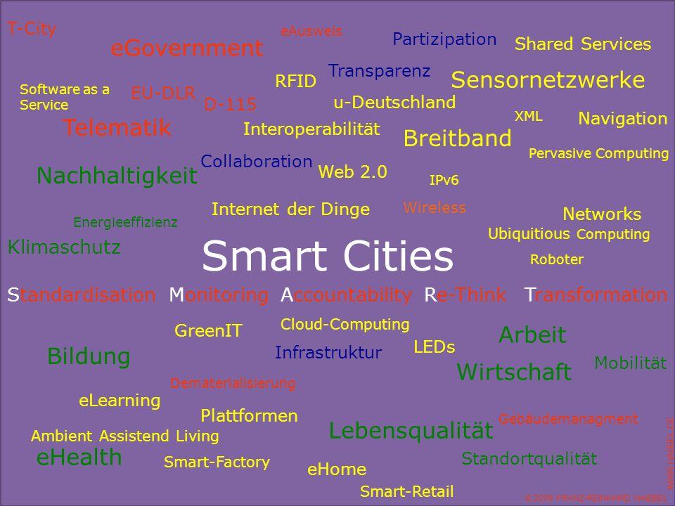 Breitband Interoperabilität XML © 2009 FRANZ-REINHARD HABBEL WWW.HABBEL.DE Smart Cities IPv6 StandardisationAccountabilityMonitoringRe-ThinkTransforma