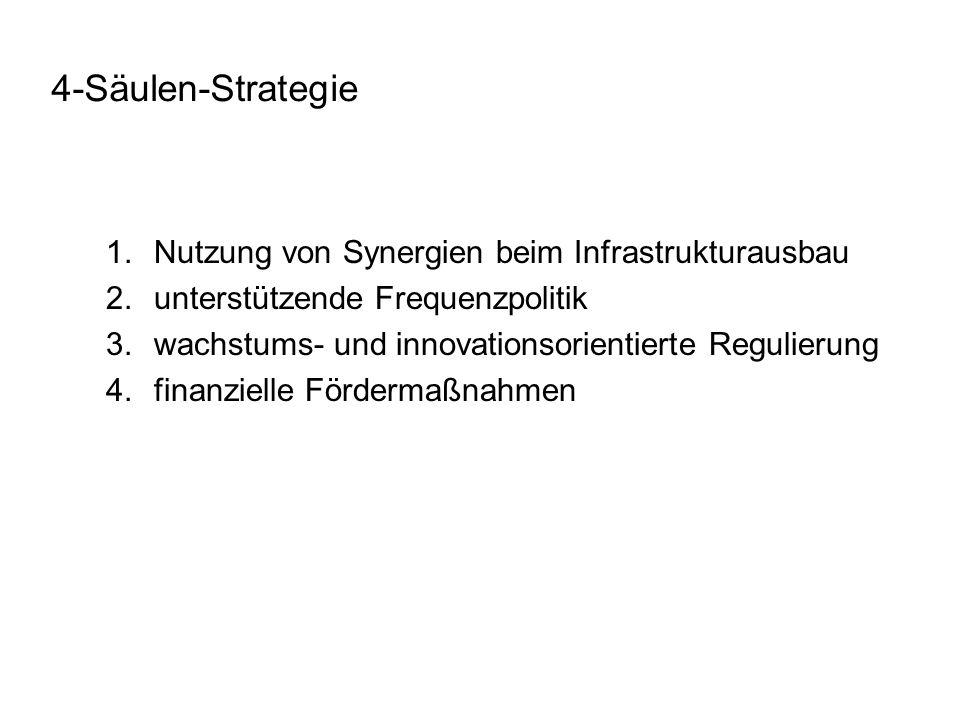 4-Säulen-Strategie 1.Nutzung von Synergien beim Infrastrukturausbau 2.unterstützende Frequenzpolitik 3.wachstums- und innovationsorientierte Regulieru