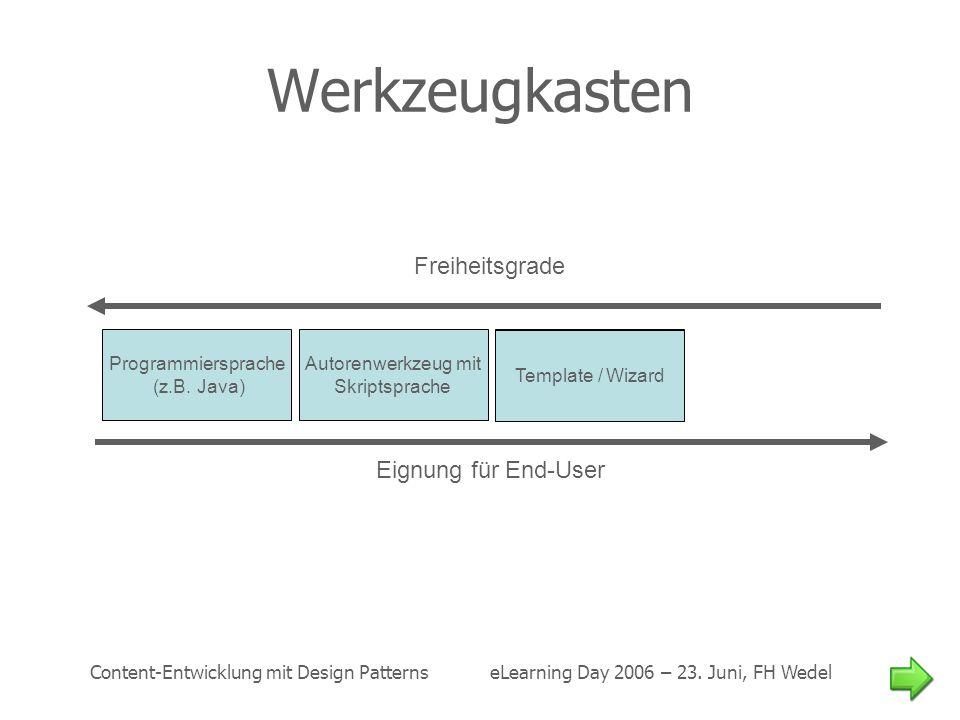 Content-Entwicklung mit Design Patterns eLearning Day 2006 – 23. Juni, FH Wedel Werkzeugkasten Programmiersprache (z.B. Java) Autorenwerkzeug mit Skri