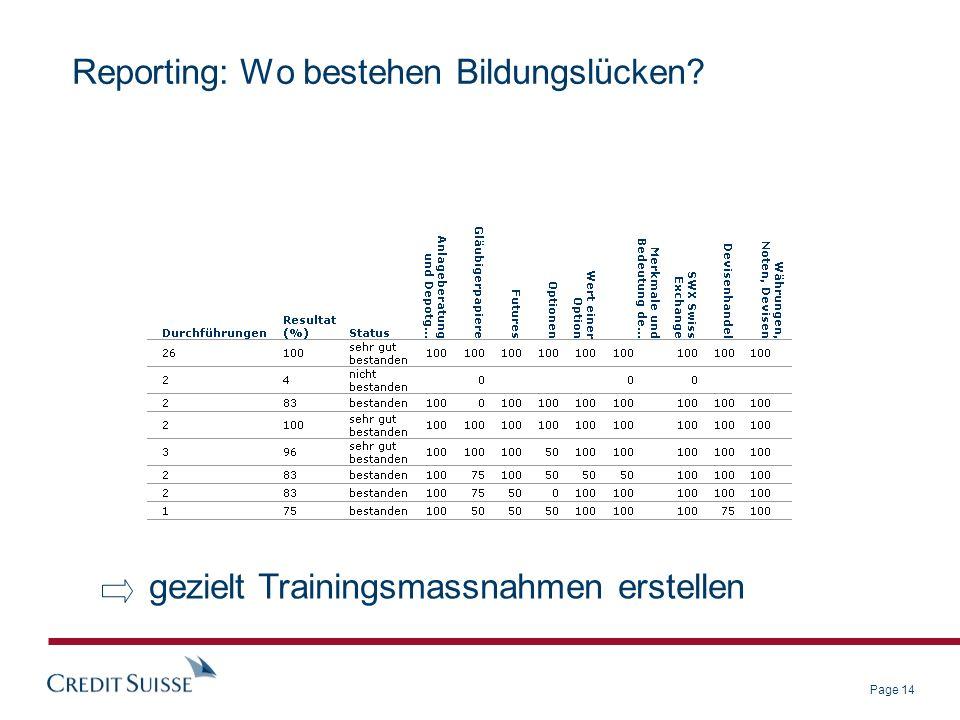 Page 14 Reporting: Wo bestehen Bildungslücken gezielt Trainingsmassnahmen erstellen