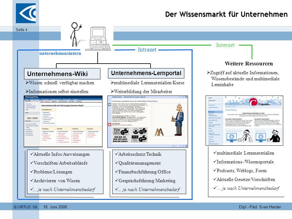 18. Juni 2008 © VIRTUS 08 Seite 4 Dipl.- Päd. Sven Harder Der Wissensmarkt für Unternehmen Intranet Internet Weitere Ressourcen Aktuelle Infos/Anweisu