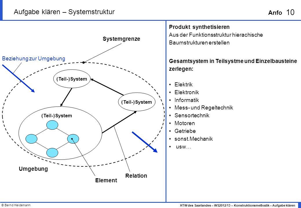 © Bernd Heidemann 10 HTW des Saarlandes – WS2012/13 – Konstruktionsmethodik – Aufgabe klären Anfo Aufgabe klären – Systemstruktur Produkt synthetisier