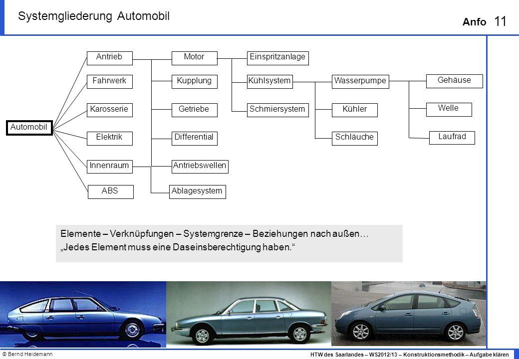 © Bernd Heidemann 11 HTW des Saarlandes – WS2012/13 – Konstruktionsmethodik – Aufgabe klären Anfo Systemgliederung Automobil Automobil Antrieb Fahrwer