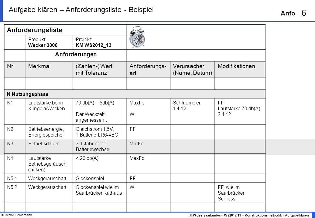 © Bernd Heidemann 6 HTW des Saarlandes – WS2012/13 – Konstruktionsmethodik – Aufgabe klären Anfo Aufgabe klären – Anforderungsliste - Beispiel Anforde