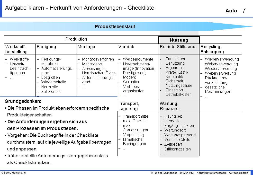© Bernd Heidemann 7 HTW des Saarlandes – WS2012/13 – Konstruktionsmethodik – Aufgabe klären Anfo Aufgabe klären - Herkunft von Anforderungen - Checkli