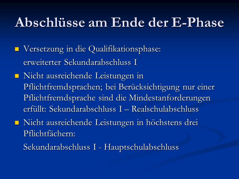 Abschlüsse am Ende der E-Phase Versetzung in die Qualifikationsphase: Versetzung in die Qualifikationsphase: erweiterter Sekundarabschluss I Nicht aus