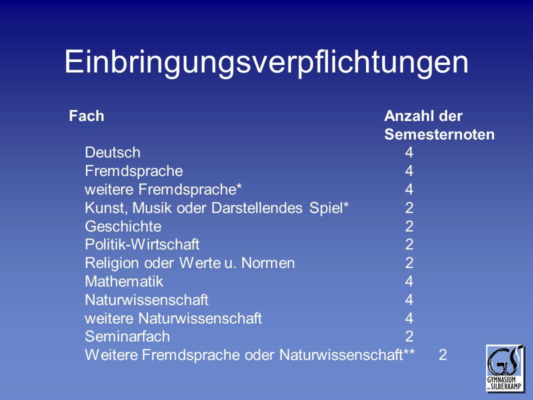 Einbringungsverpflichtungen FachAnzahl der Semesternoten Deutsch4 Fremdsprache4 weitere Fremdsprache*4 Kunst, Musik oder Darstellendes Spiel*2 Geschic