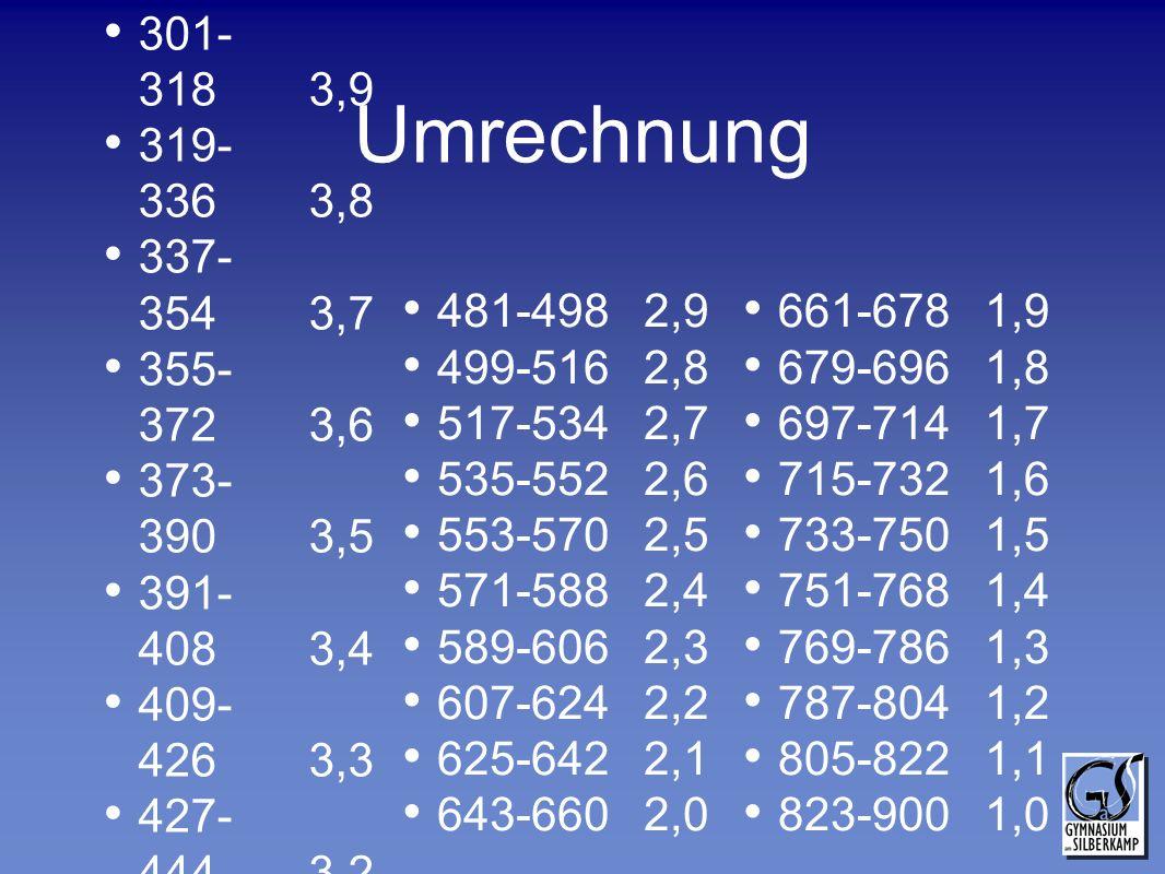 Umrechnung 3004,0 301- 3183,9 319- 3363,8 337- 3543,7 355- 3723,6 373- 3903,5 391- 4083,4 409- 4263,3 427- 4443,2 445- 4623,1 463- 4803,0 481-4982,9 4