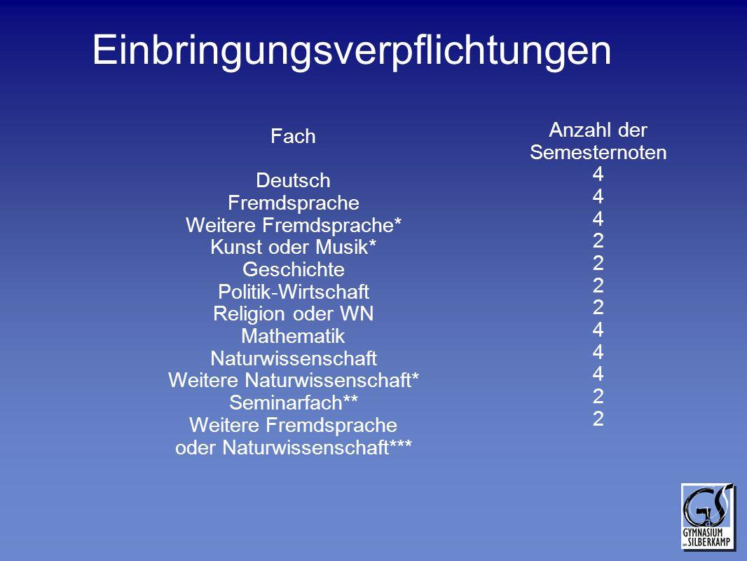 Einbringungsverpflichtungen Fach Deutsch Fremdsprache Weitere Fremdsprache* Kunst oder Musik* Geschichte Politik-Wirtschaft Religion oder WN Mathemati