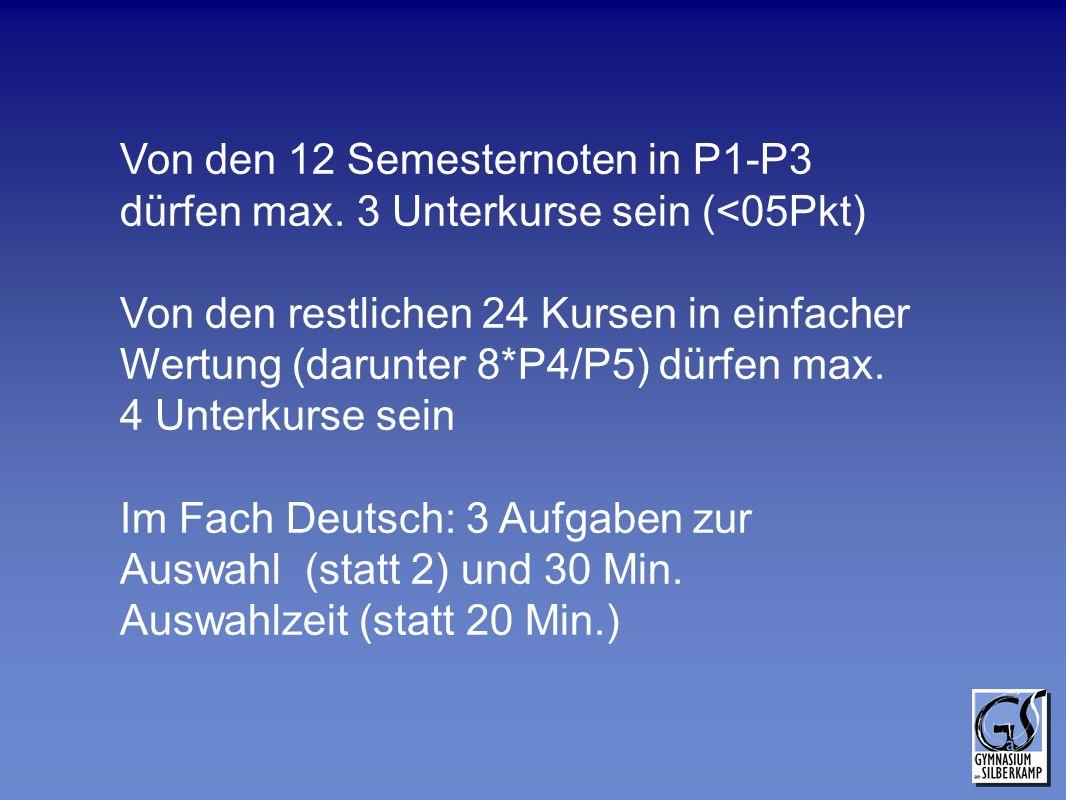 Von den 12 Semesternoten in P1-P3 dürfen max. 3 Unterkurse sein (<05Pkt) Von den restlichen 24 Kursen in einfacher Wertung (darunter 8*P4/P5) dürfen m