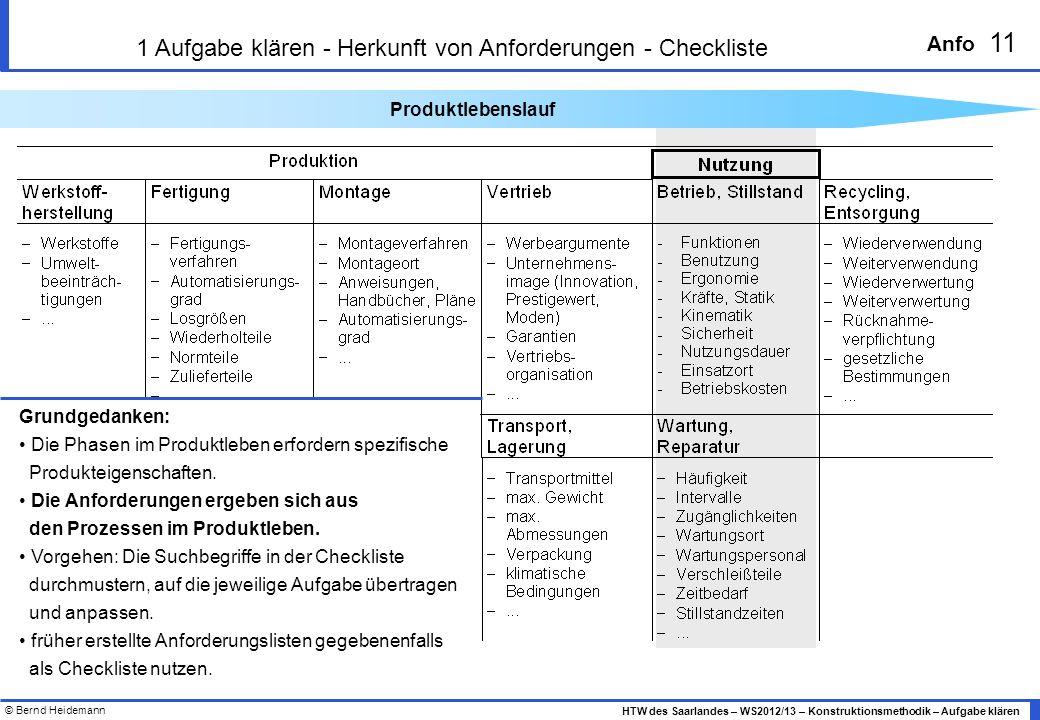 © Bernd Heidemann 11 HTW des Saarlandes – WS2012/13 – Konstruktionsmethodik – Aufgabe klären Anfo 1 Aufgabe klären - Herkunft von Anforderungen - Chec