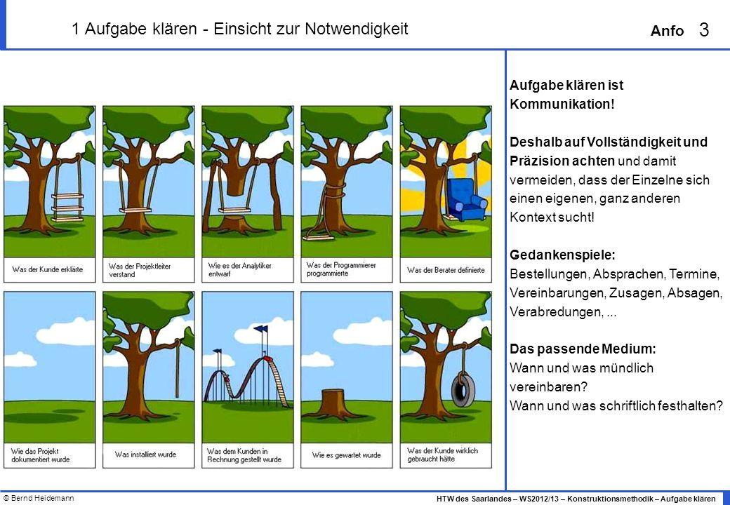 © Bernd Heidemann 3 HTW des Saarlandes – WS2012/13 – Konstruktionsmethodik – Aufgabe klären Anfo 1 Aufgabe klären - Einsicht zur Notwendigkeit Aufgabe