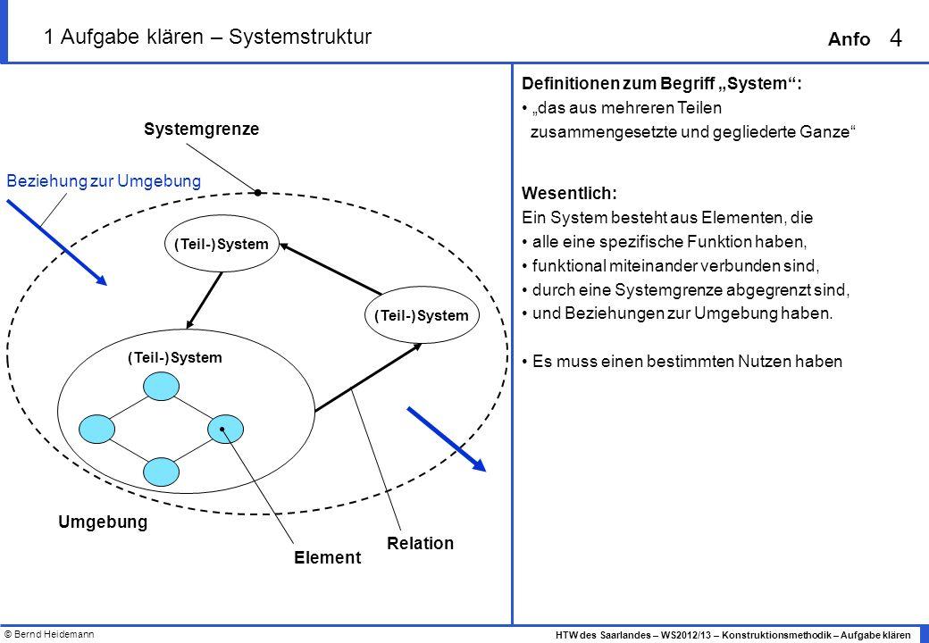 © Bernd Heidemann 4 HTW des Saarlandes – WS2012/13 – Konstruktionsmethodik – Aufgabe klären Anfo 1 Aufgabe klären – Systemstruktur Definitionen zum Be