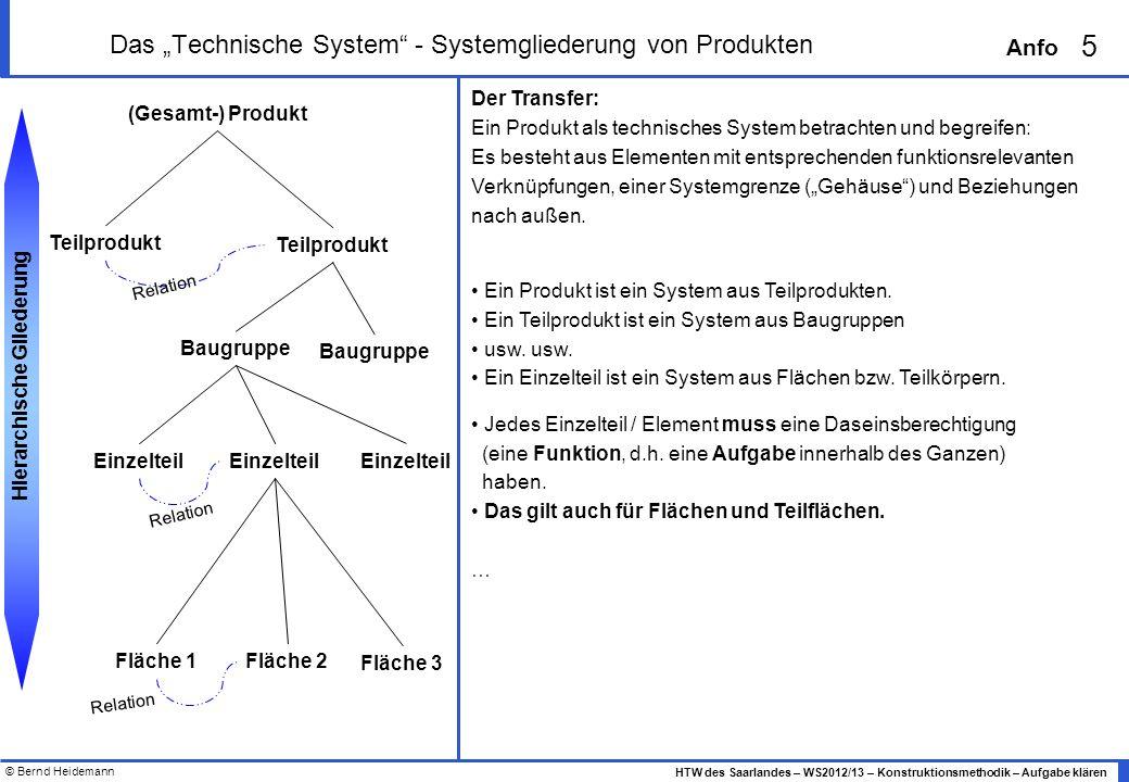 © Bernd Heidemann 5 HTW des Saarlandes – WS2012/13 – Konstruktionsmethodik – Aufgabe klären Anfo Das Technische System - Systemgliederung von Produkte