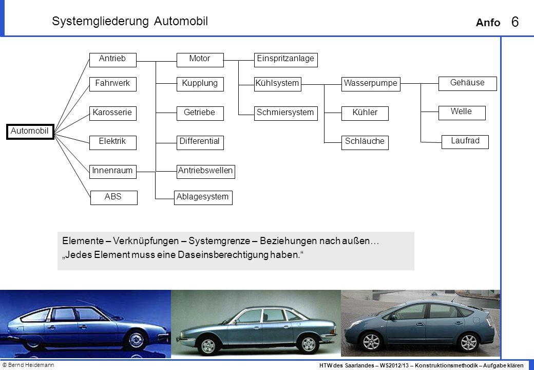 © Bernd Heidemann 6 HTW des Saarlandes – WS2012/13 – Konstruktionsmethodik – Aufgabe klären Anfo Systemgliederung Automobil Automobil Antrieb Fahrwerk