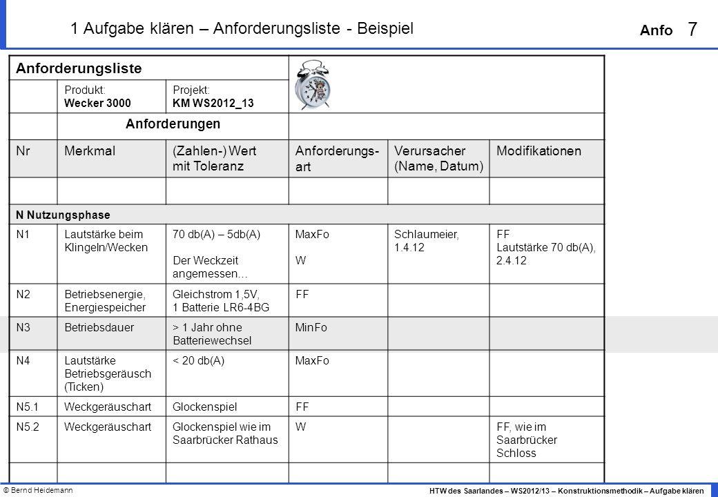 © Bernd Heidemann 7 HTW des Saarlandes – WS2012/13 – Konstruktionsmethodik – Aufgabe klären Anfo 1 Aufgabe klären – Anforderungsliste - Beispiel Anfor