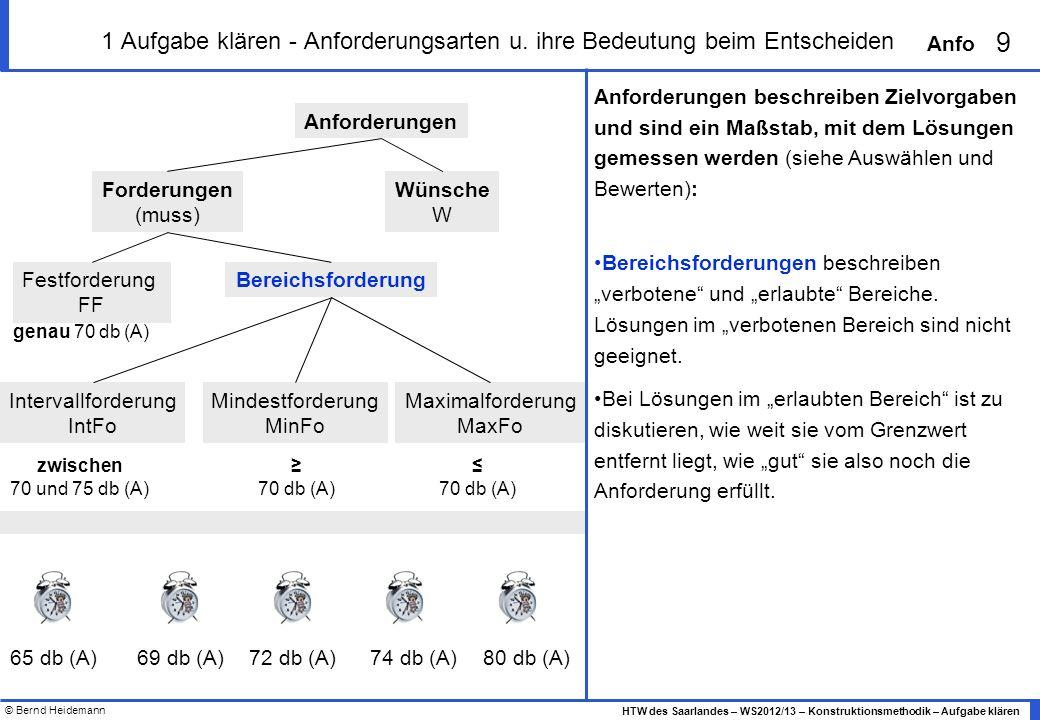 © Bernd Heidemann 9 HTW des Saarlandes – WS2012/13 – Konstruktionsmethodik – Aufgabe klären Anfo 1 Aufgabe klären - Anforderungsarten u. ihre Bedeutun
