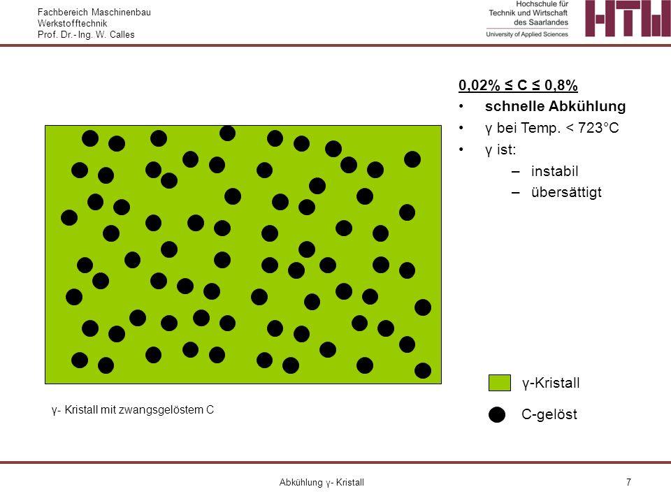 Fachbereich Maschinenbau Werkstofftechnik Prof. Dr.- Ing. W. Calles Abkühlung γ- Kristall7 C-gelöst γ-Kristall 0,02% C 0,8% schnelle Abkühlung γ bei T