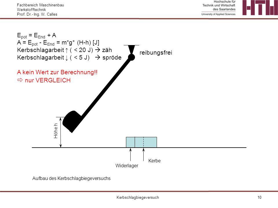 Fachbereich Maschinenbau Werkstofftechnik Prof. Dr.- Ing. W. Calles Kerbschlagbiegeversuch10 Aufbau des Kerbschlagbiegeversuchs E pot = E End + A A =