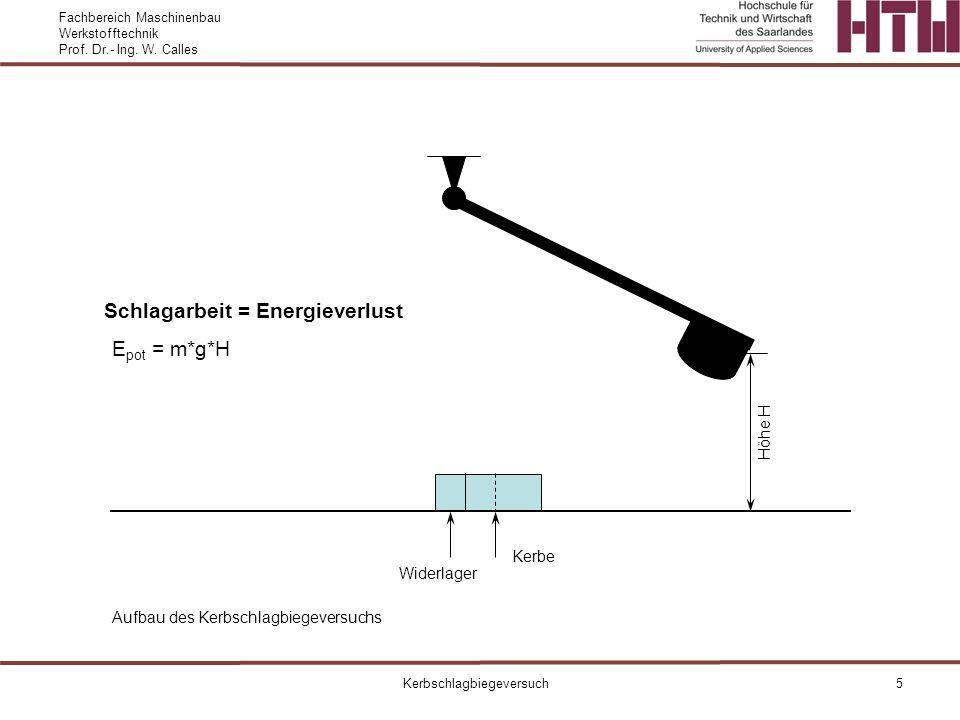 Fachbereich Maschinenbau Werkstofftechnik Prof. Dr.- Ing. W. Calles Kerbschlagbiegeversuch5 E pot = m*g*H Schlagarbeit = Energieverlust Kerbe Widerlag