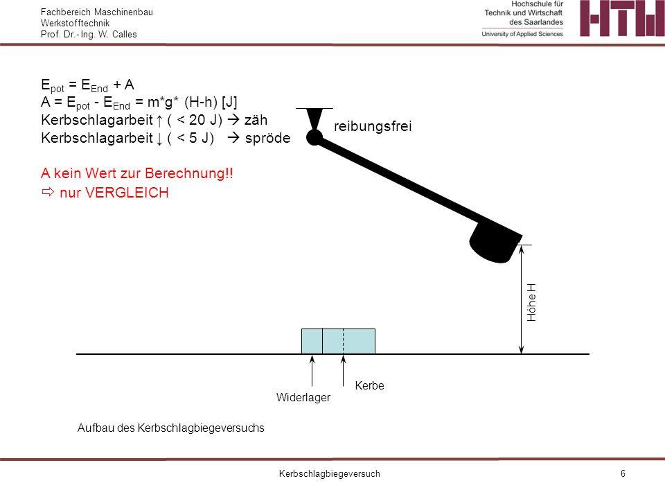 Fachbereich Maschinenbau Werkstofftechnik Prof. Dr.- Ing. W. Calles Kerbschlagbiegeversuch6 Höhe H Aufbau des Kerbschlagbiegeversuchs E pot = E End +