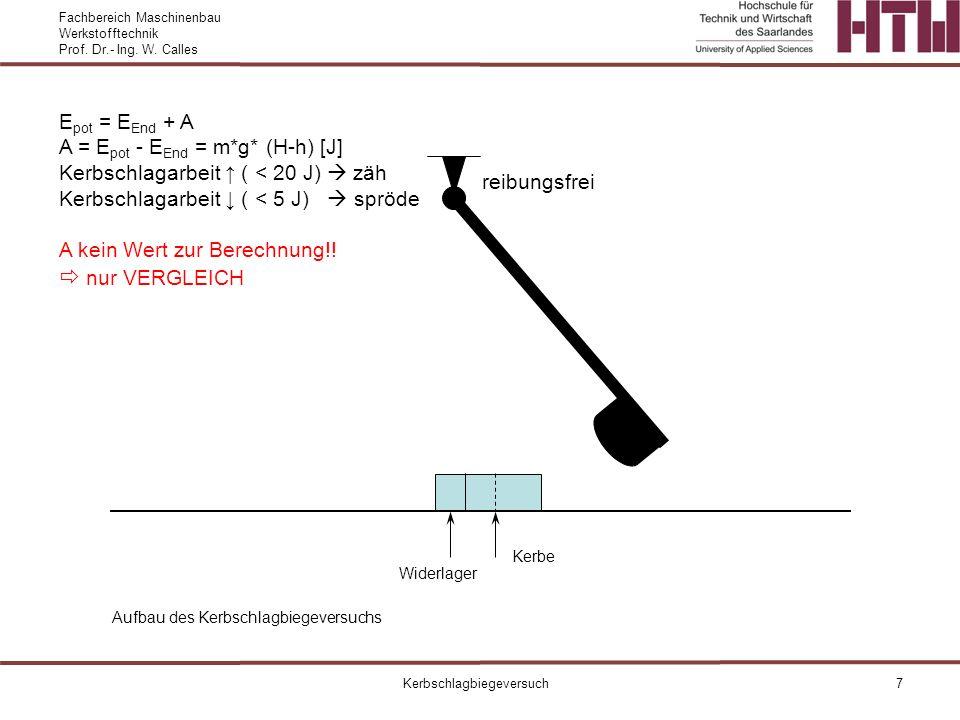 Fachbereich Maschinenbau Werkstofftechnik Prof. Dr.- Ing. W. Calles Kerbschlagbiegeversuch7 Aufbau des Kerbschlagbiegeversuchs E pot = E End + A A = E