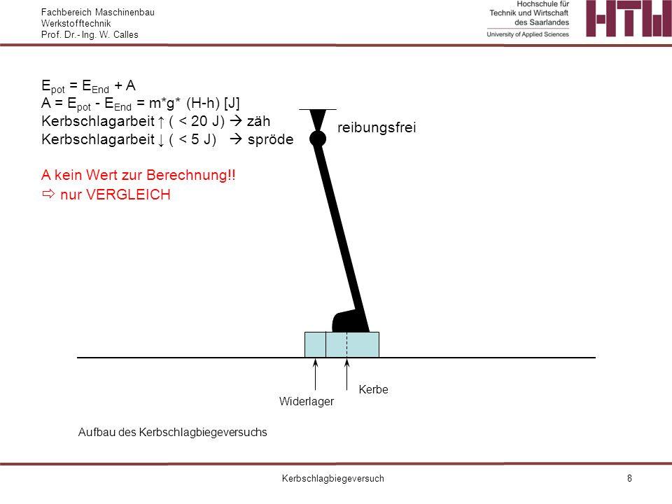 Fachbereich Maschinenbau Werkstofftechnik Prof. Dr.- Ing. W. Calles Kerbschlagbiegeversuch8 Aufbau des Kerbschlagbiegeversuchs E pot = E End + A A = E