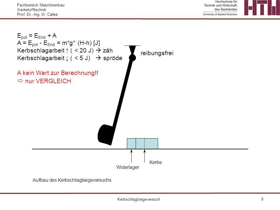 Fachbereich Maschinenbau Werkstofftechnik Prof. Dr.- Ing. W. Calles Kerbschlagbiegeversuch9 Aufbau des Kerbschlagbiegeversuchs E pot = E End + A A = E