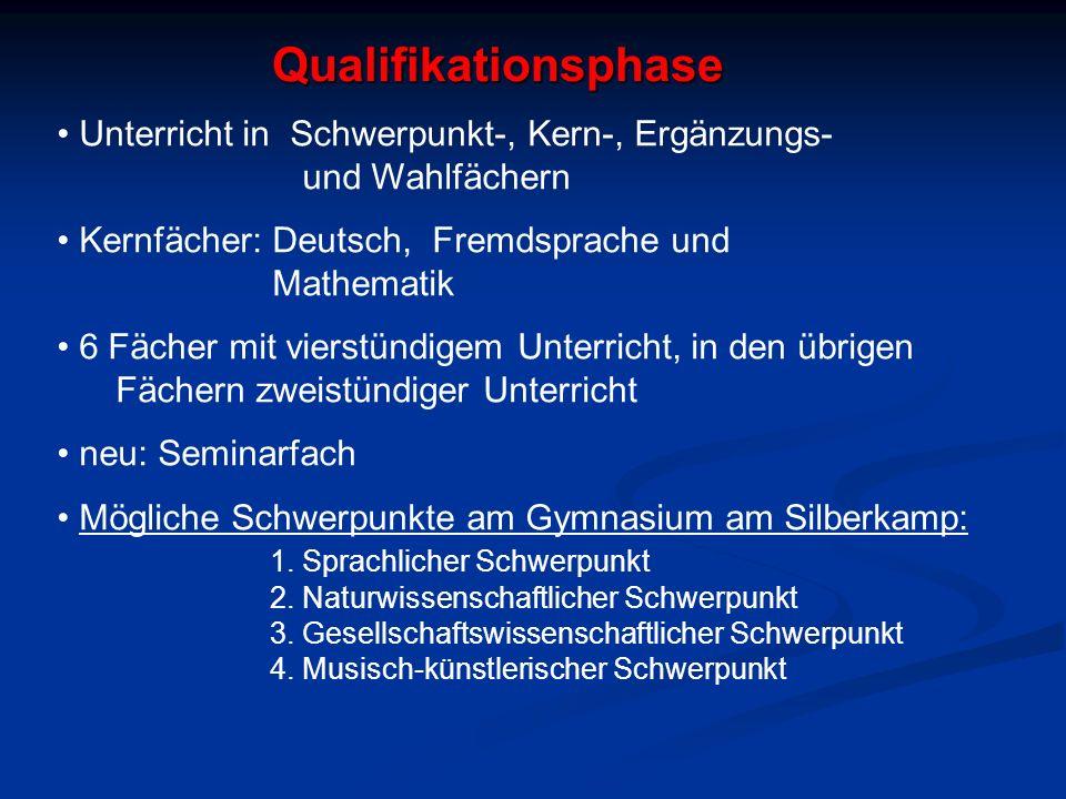 Qualifikationsphase Unterricht in Schwerpunkt-, Kern-, Ergänzungs- und Wahlfächern Kernfächer: Deutsch, Fremdsprache und Mathematik 6 Fächer mit viers